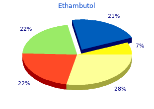 buy ethambutol 600 mg amex