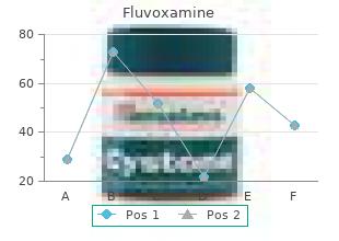 quality 100 mg fluvoxamine