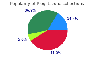 purchase 45mg pioglitazone with amex