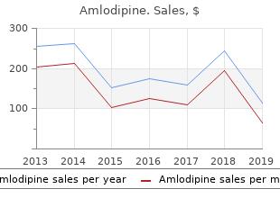amlodipine 5 mg cheap