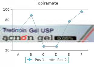 cheap topiramate 100mg on line