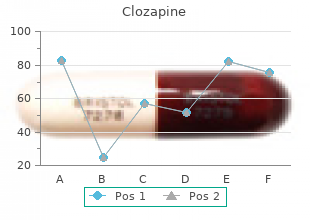 purchase clozapine 100 mg fast delivery