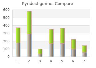 buy 60 mg pyridostigmine free shipping