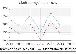 cheap 250 mg clarithromycin with visa
