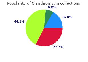 generic 500 mg clarithromycin with visa