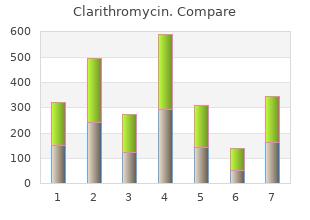 discount 500 mg clarithromycin amex