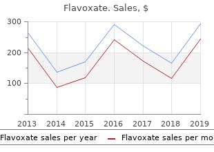 discount flavoxate 200mg on line
