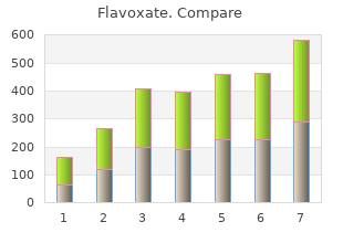 buy 200mg flavoxate fast delivery
