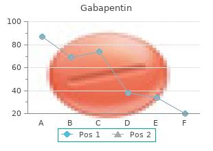 buy cheap gabapentin 600 mg online
