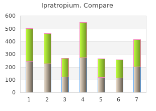 buy ipratropium 20mcg low price