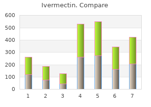 cheap ivermectin 3 mg with mastercard