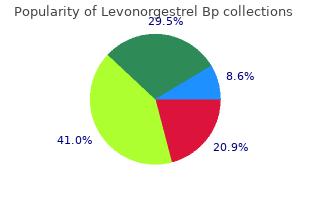 order levonorgestrel 0.18 mg on-line