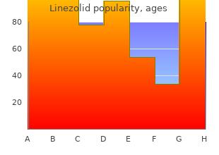 order linezolid 600 mg visa