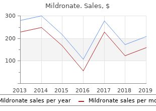 buy 250mg mildronate fast delivery