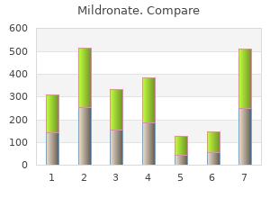 buy cheap mildronate 500mg online