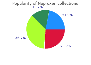 naproxen 250mg for sale