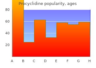 buy procyclidine 5mg without a prescription