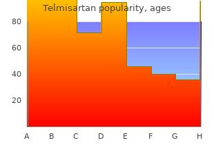 order telmisartan 80mg with amex