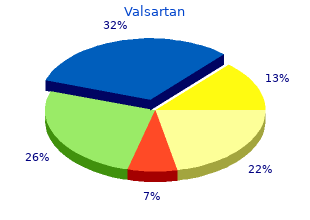 discount valsartan 160mg without prescription