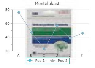effective 10mg montelukast