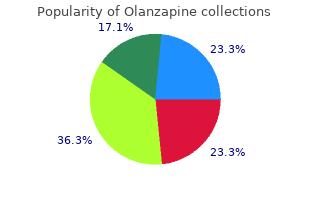 buy generic olanzapine 7.5mg online