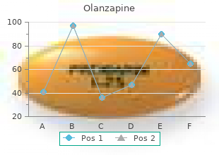 order olanzapine 20mg