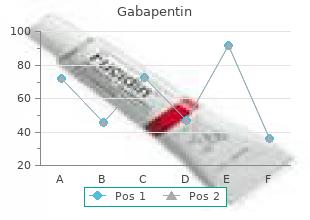 purchase 600mg gabapentin with visa