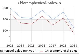 500mg chloramphenicol visa