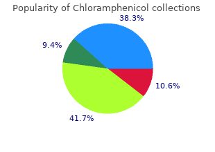 buy 500mg chloramphenicol fast delivery