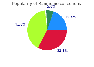 best 150 mg ranitidine