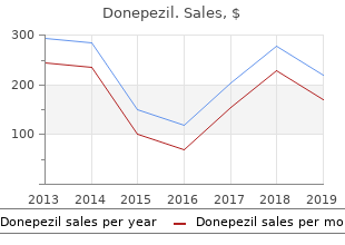 generic donepezil 10mg with visa