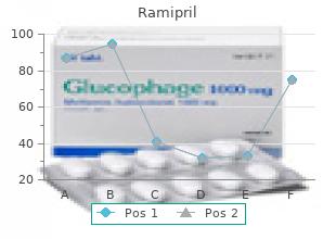 buy cheap ramipril 5 mg line