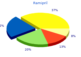 purchase 10mg ramipril with amex