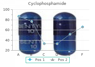 order cyclophosphamide 50 mg without prescription