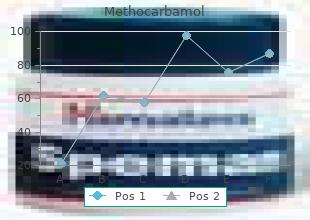 buy discount methocarbamol 500 mg online