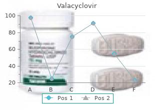 valacyclovir 500 mg with amex