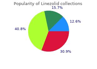 effective 600mg linezolid