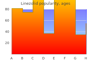 discount 600 mg linezolid