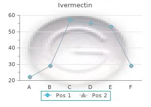 buy 3mg ivermectin with amex