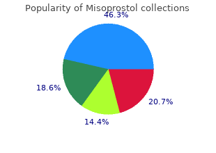 purchase misoprostol 200mcg on line