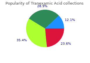 buy discount tranexamic 500 mg on line