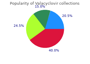 generic valacyclovir 500mg overnight delivery