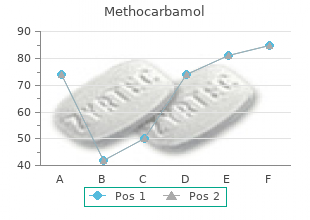 purchase 500 mg methocarbamol with amex
