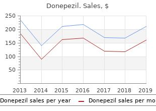 cheap 10 mg donepezil fast delivery