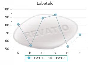 purchase labetalol 100mg with visa