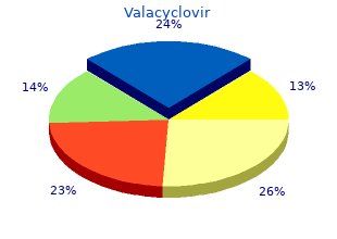 order 1000 mg valacyclovir with visa
