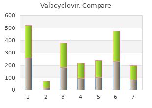 cheap valacyclovir 500mg amex