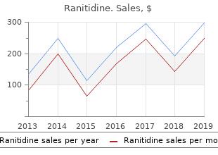 buy ranitidine 300 mg visa