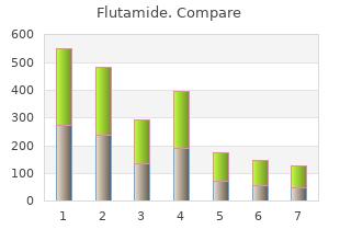generic flutamide 250mg mastercard