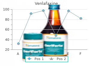 buy venlafaxine 37.5 mg overnight delivery